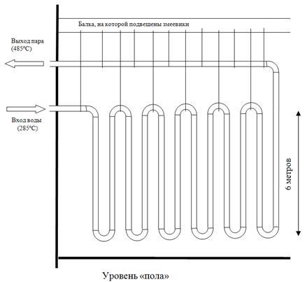 контроля труб TS-2000 при